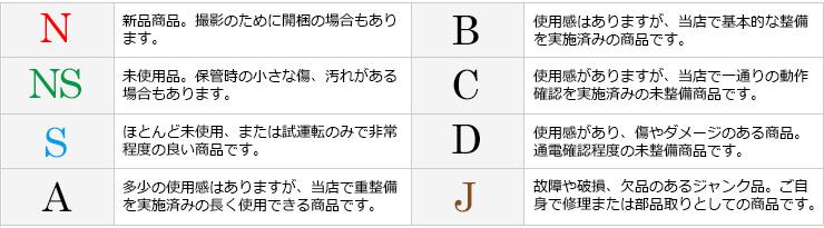 コンディションランク表